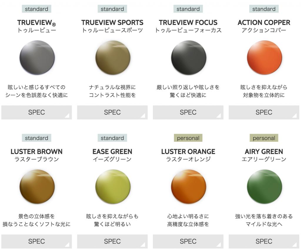TALEX レンズの種類