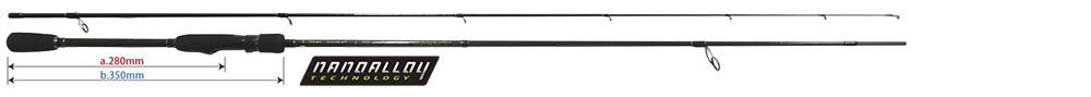 ブルーカレント77TZ NANOの特徴