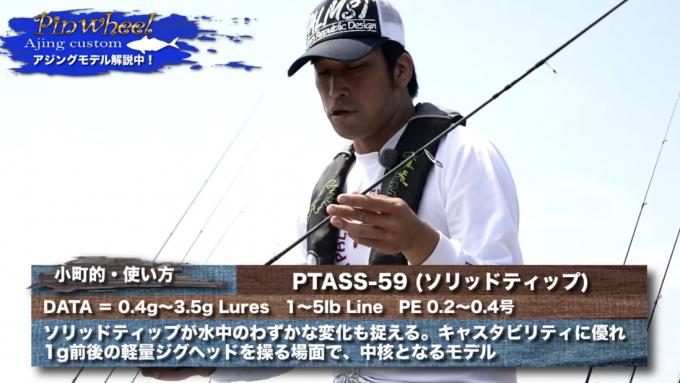 PTASS-59