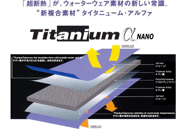 ウォーターウェア素材:タイタニウムα