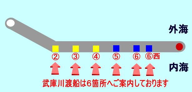 出典:武庫川渡船「武庫一とは?」