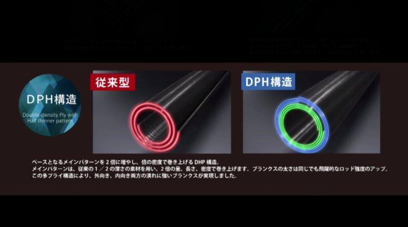 DPH構造